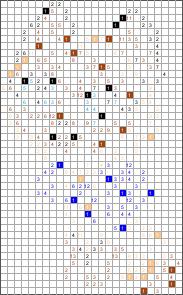 Filipino crossword №123356